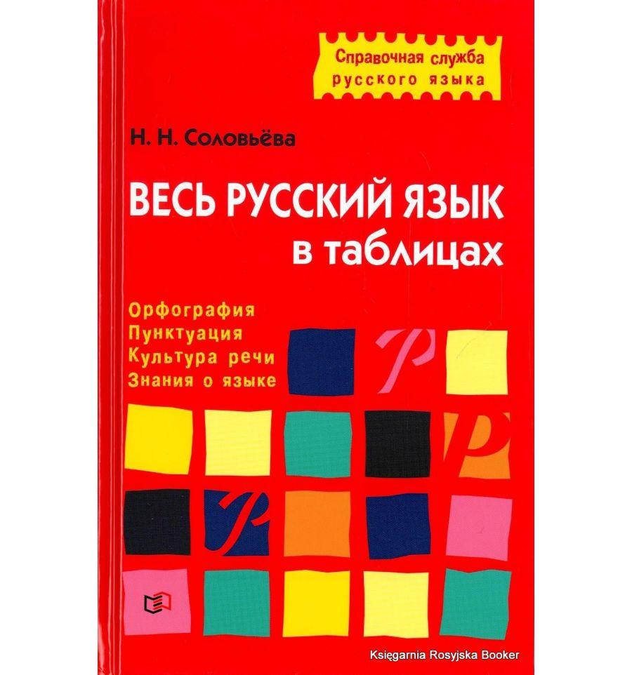 образование русский язык в таблицах