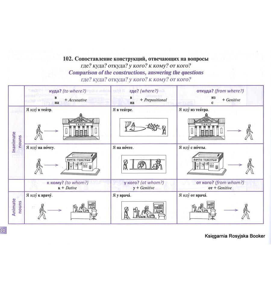 Русская грамматика в таблицах и схемах